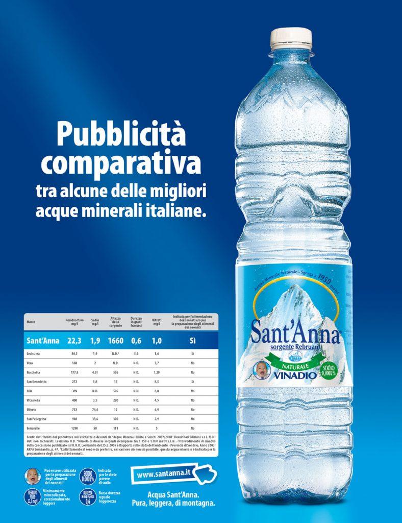 Campagna comparativa Sant'Anna